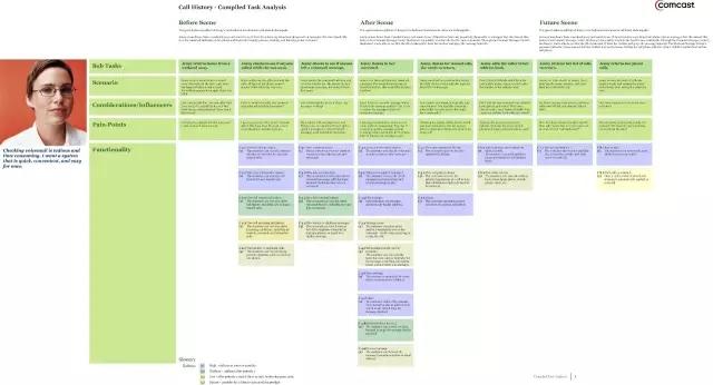 实战经验!聊聊全链路设计和传统设计的流程差异