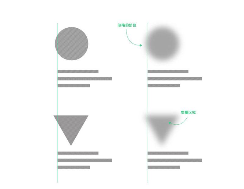 想设计出吸引视线的标题?来学这些好用的文字组合技巧