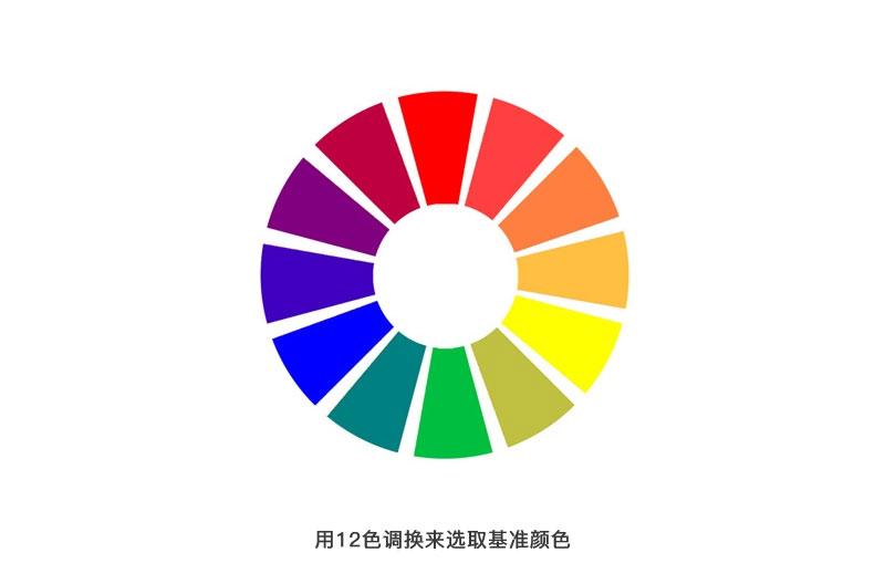 高手用10分钟,就能让你搭配出好看的颜色