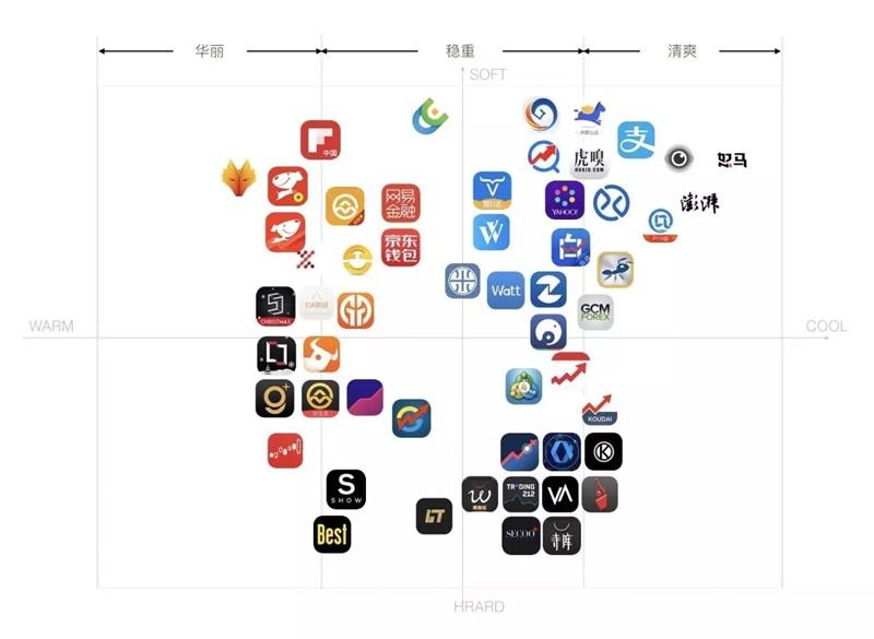 网易资深设计师:如何建立可信赖的品牌形象?
