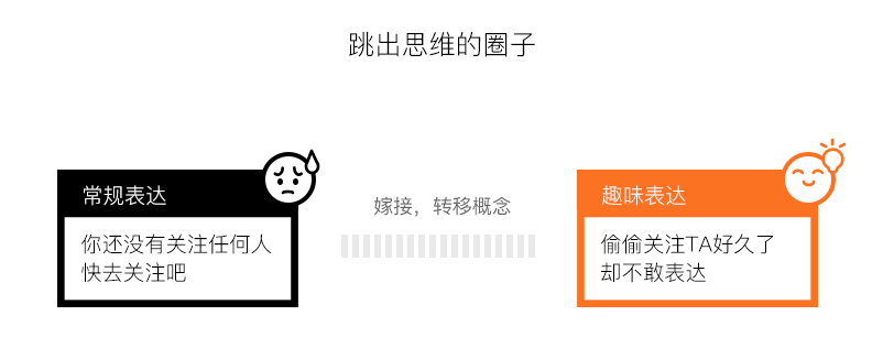 如何用视觉画面调动用户的情感?来看这些方法!