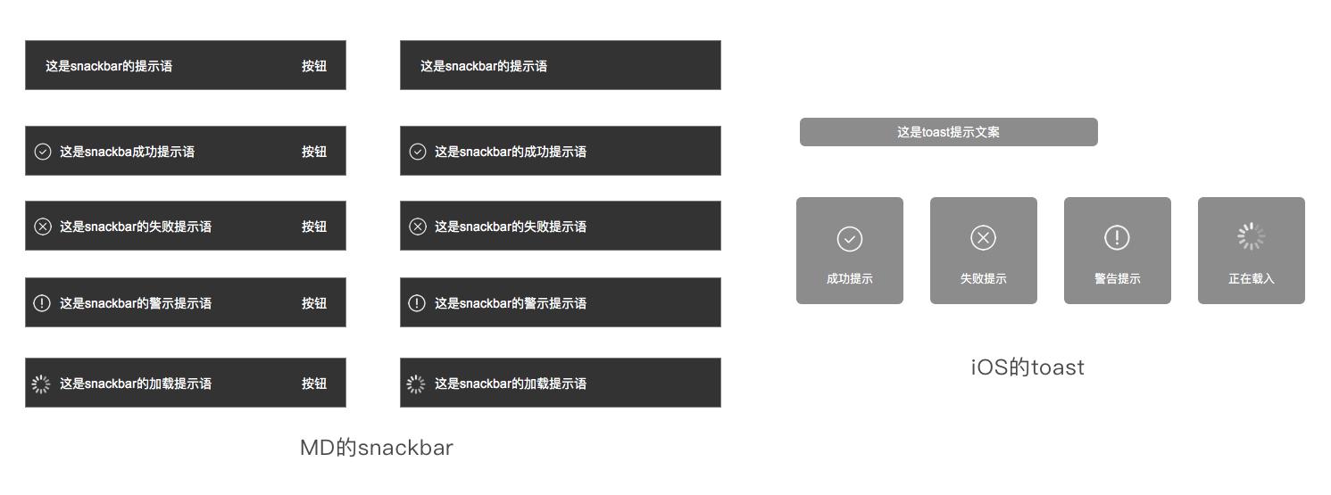 超实用!如何制作统一可复用iOS/Material Design元件库?(附源文件)