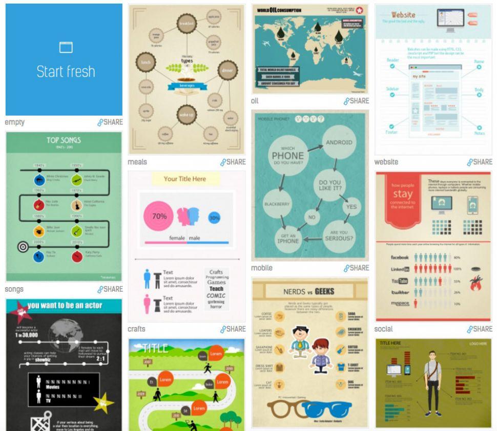 更专业的信息图设计,从这8款免费的信息图工具开始