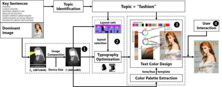人工智能对设计有哪些影响?来看这篇超全面的总结!