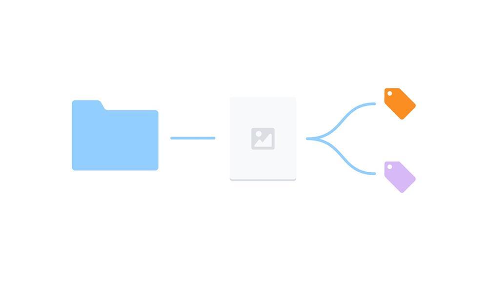用标签代替文件夹!教你更高效的图片素材管理术