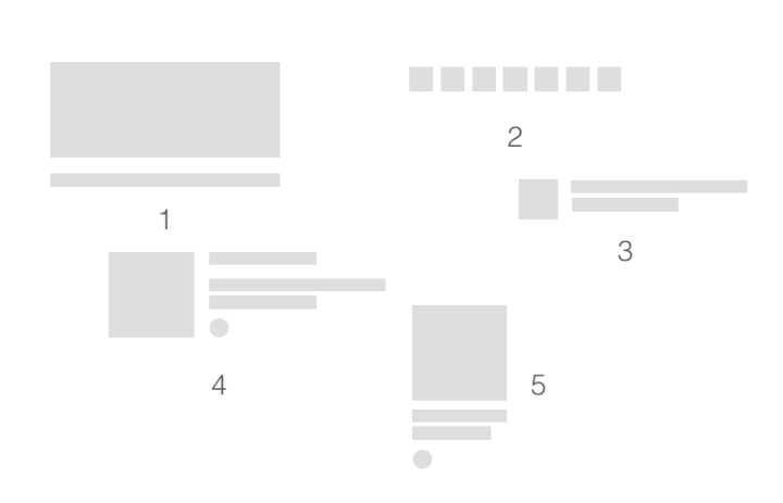 入门手册!帮你快速掌握15个常见的产品设计术语