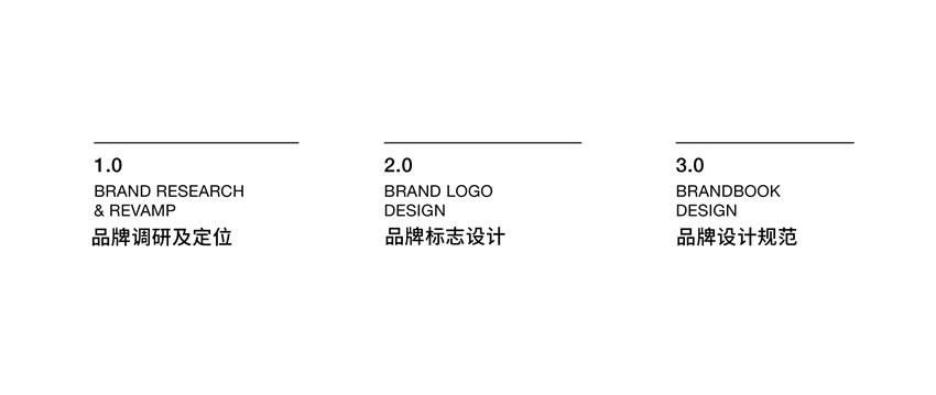 实战案例!腾讯QQ支付品牌重塑设计背后的经验总结