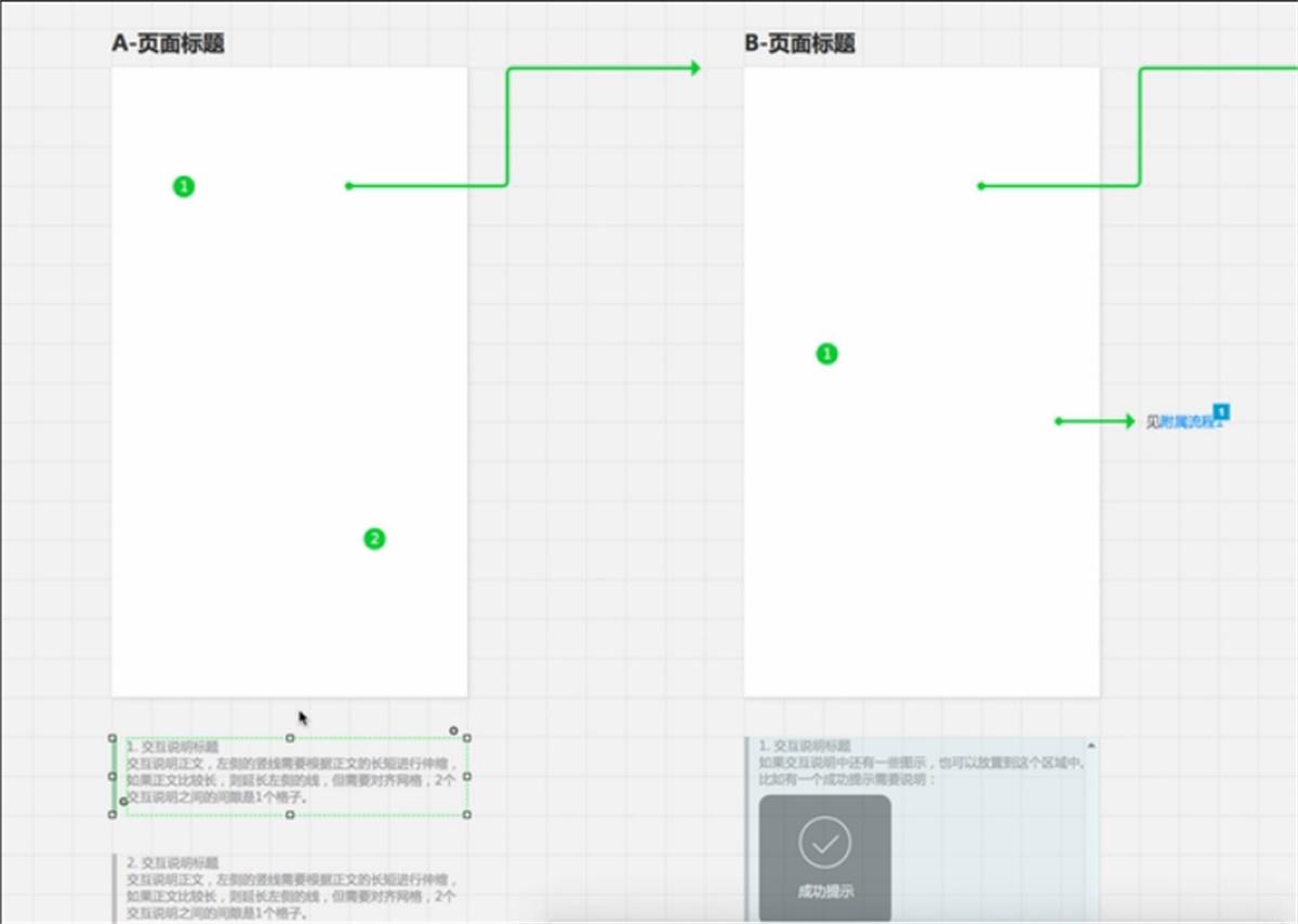 解读交互稿模板:如何让设计稿更规范化?