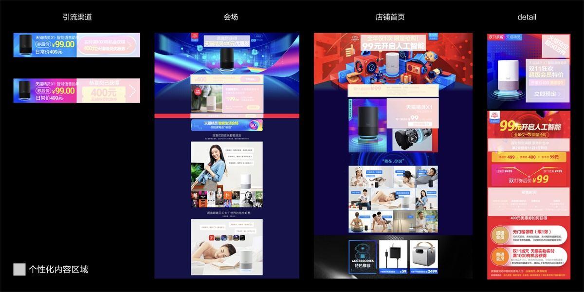 设计师如何打造双11网红爆款?揭秘天猫精灵的全链路营销设计过程
