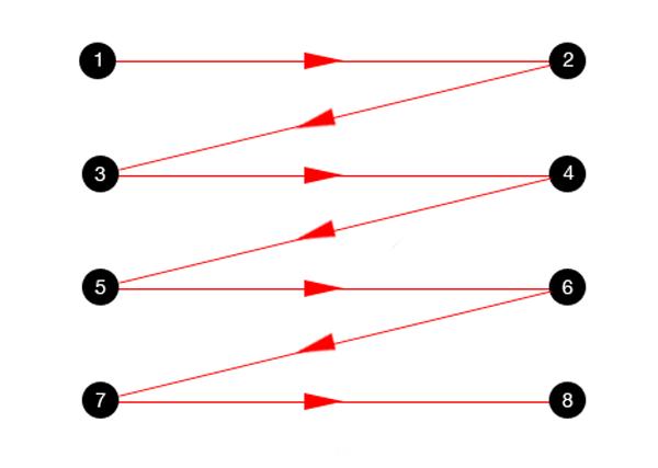 超实用!网页顶部导航栏设计方法总结