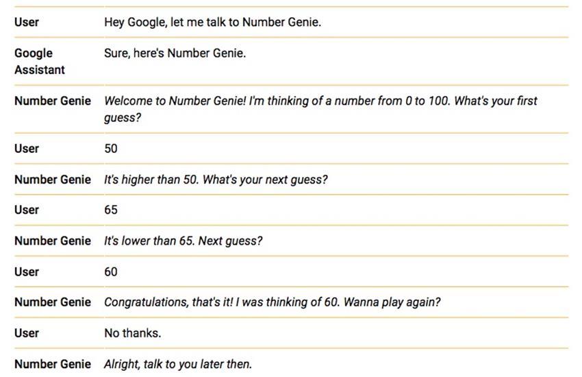 10分钟看懂谷歌语音交互设计规范都讲了些什么