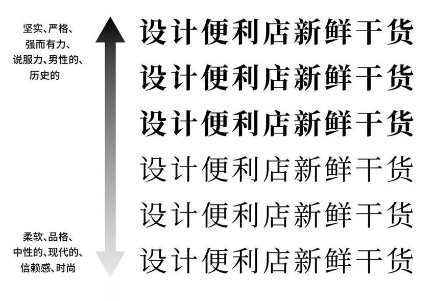 讲道理,这些都是最基础的字体设计知识