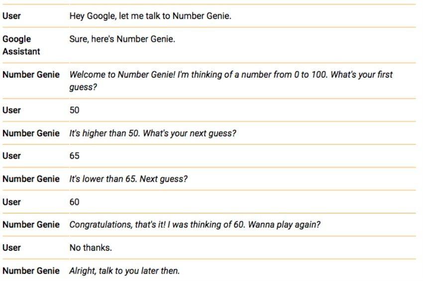Google对话式交互规范指南(四):对话UI设计流程与步骤