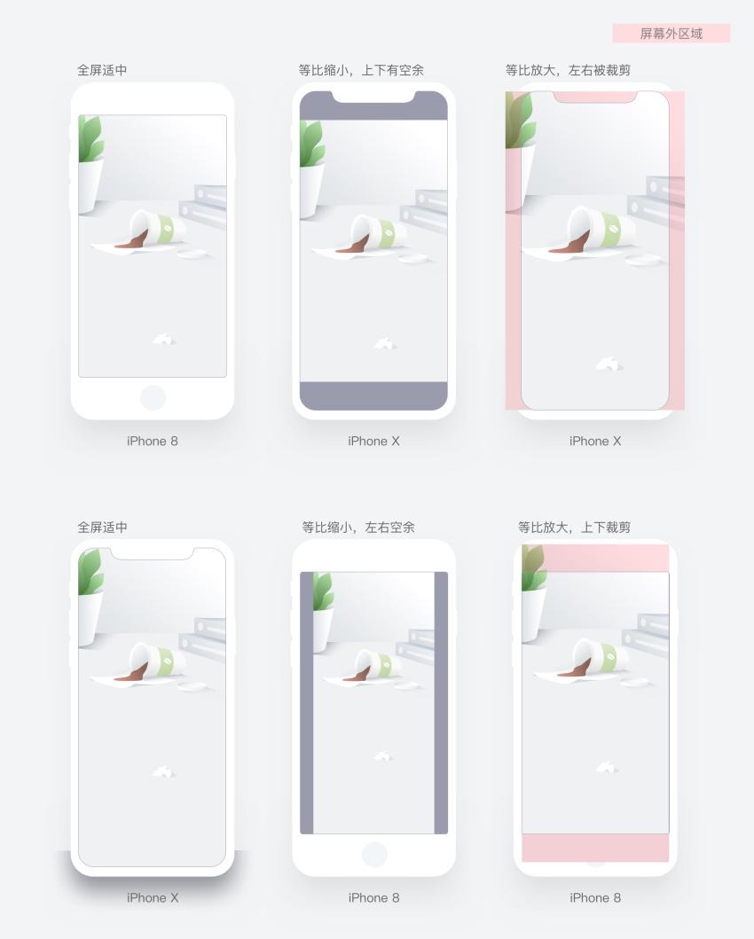 如何适配iPhone X?来看滴滴出行的实战案例复盘!