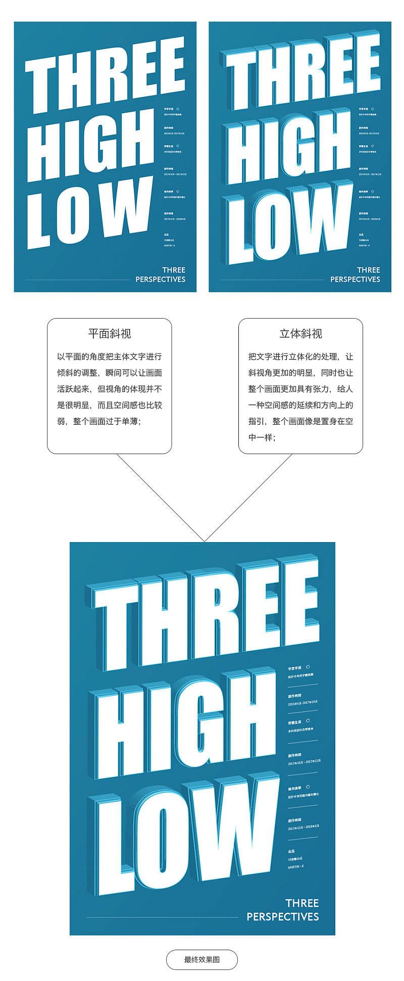 想让作品更有冲击力?来学习设计中的3种构图视角