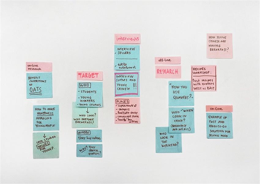 基础知识科普!服务设计的四个迭代步骤