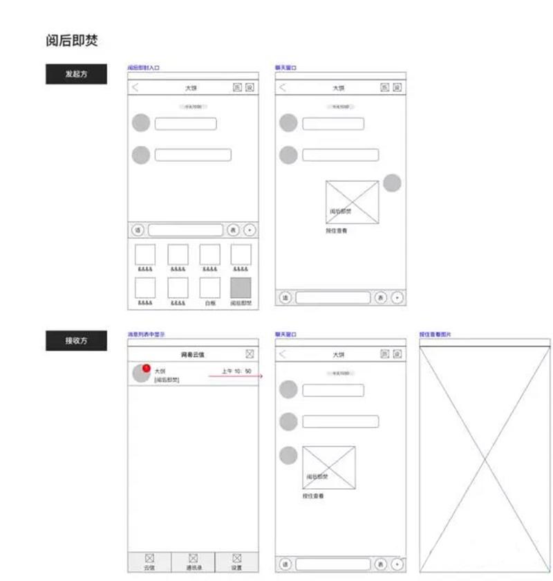 网易资深高手:交互设计师必备的9种能力