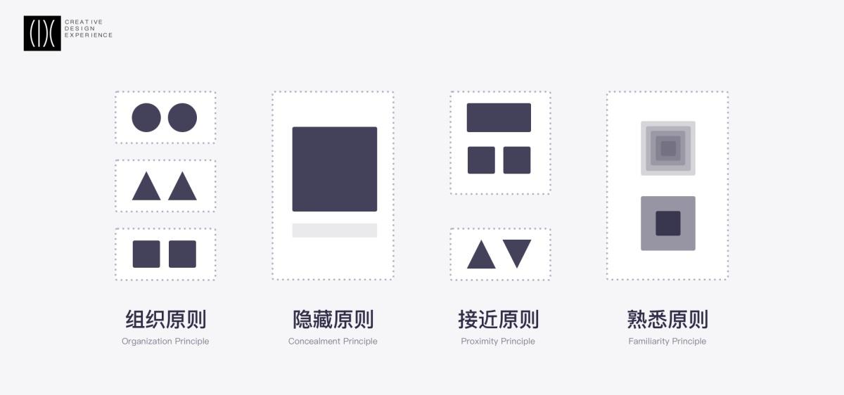 如何搭建Web端布局框架?来看滴滴设计团队的超全经验总结!