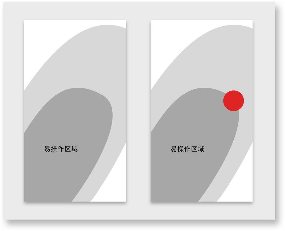 从「手势交互」出发,分析产品设计背后的原理