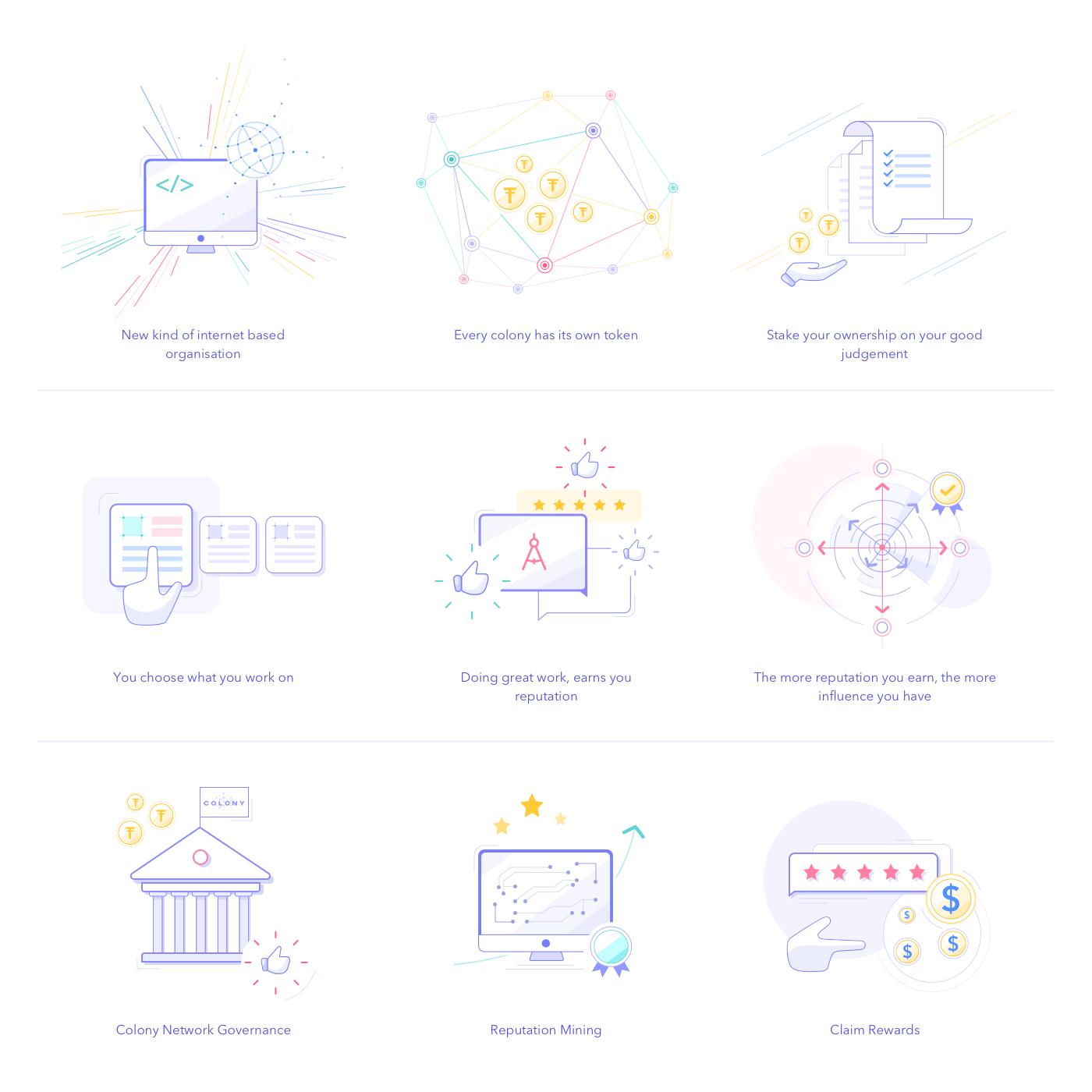 一个专业的产品着陆页是如何设计出来的?