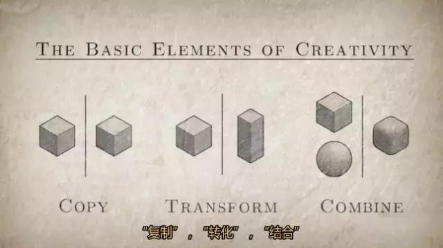 几乎适用于任何领域的万能创意公式,今天免费教给你!