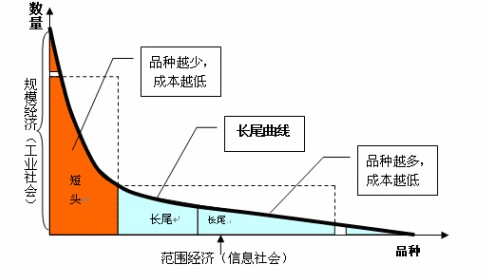 """上亿人使用的京东""""猜你喜欢""""功能是如何设计出来的?"""