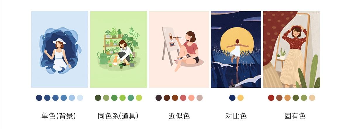 如何画出自己的原创作品?来看高手的完整流程总结!