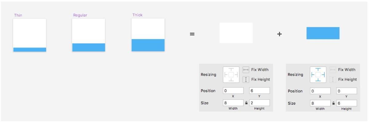 简单实用!七步学会用Sketch搭建复杂表格