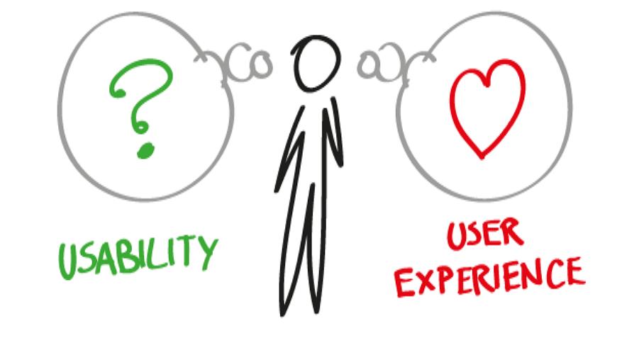 用户体验和可用性之间的联系和差异,你都知道吗?