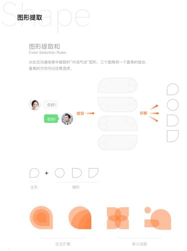 产品迭代中,如何做到视觉设计的继承和升级