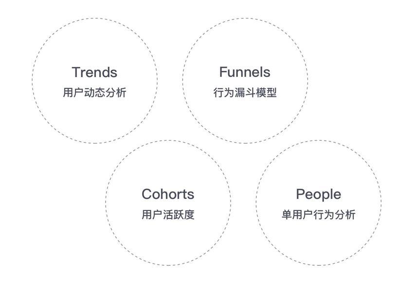 网易实战案例!用五步设计流程,让你的设计更有说服力!