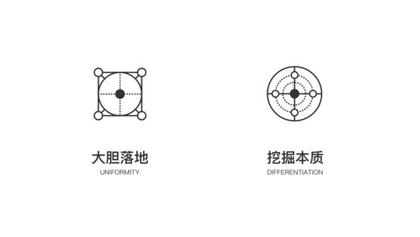 腾讯的设计到底好在哪?高手是从这3个维度分析的!