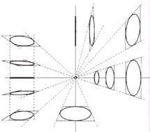 结合实例,总结画线稿时容易出现的几个常见问题