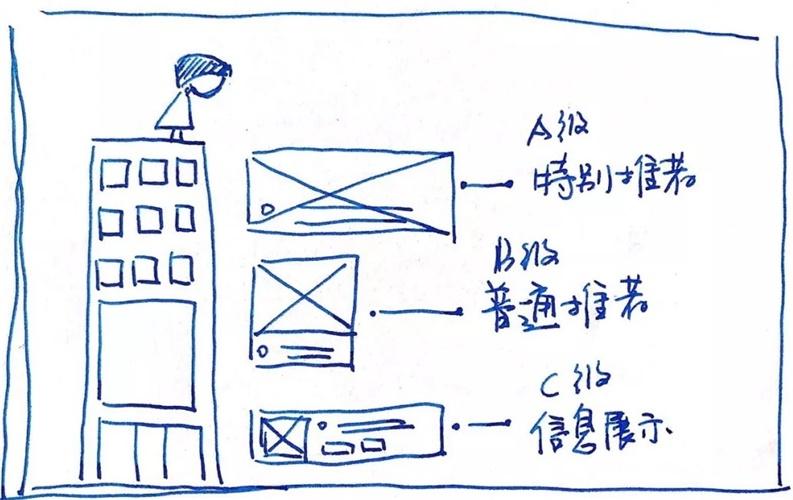 超详细的《Design Systems》读书笔记