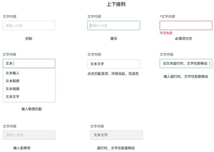 如何构建 Web 端设计规范之文本与选择器