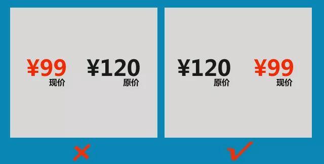这些价格设置小策略,说不定让你的销量翻一翻!