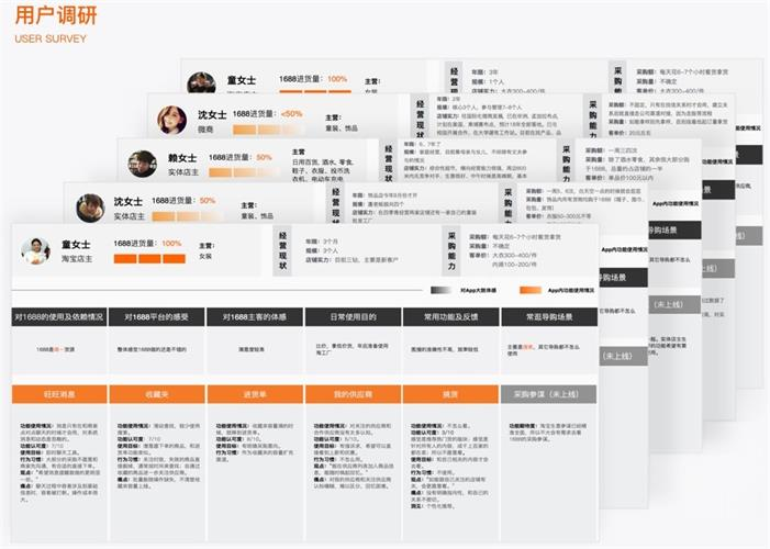 从上亿人使用的阿里收藏夹迭代过程,总结视觉设计师应该拥有的体验思维