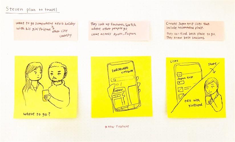 设计师如何做改版练习才是有效的?来看这个案例!
