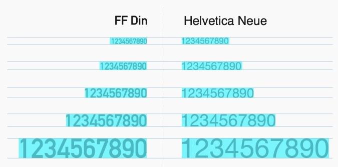 内部教程!超详细的支付宝设计规范之线上字体篇