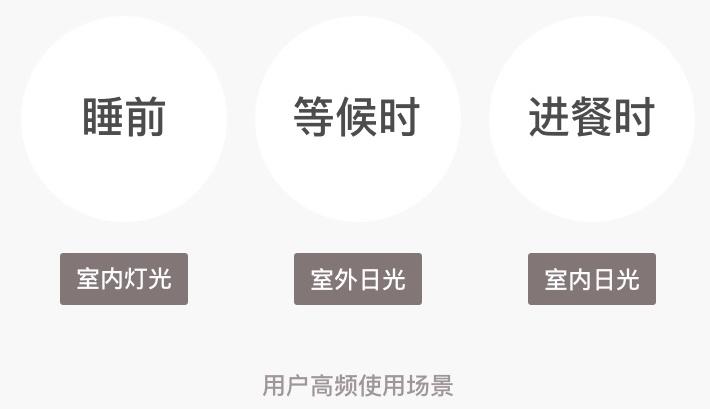 新闻资讯类App 该如何设计?这儿有一份UX分析