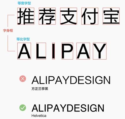 内部教程!超详细的支付宝设计规范之线下字体篇