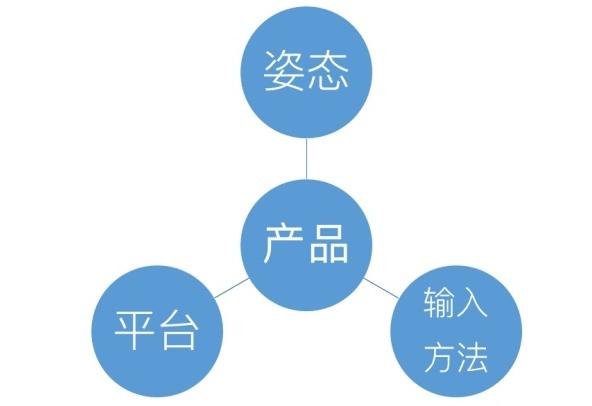 交互基础小课堂!目标导向设计之「定义交互设计框架」