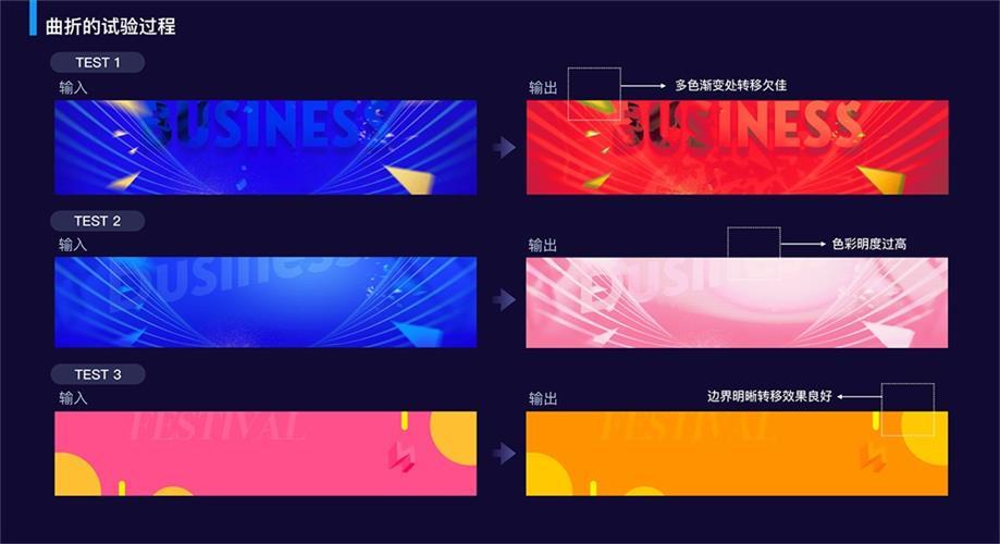 实战案例!阿里巴巴如何用人工智能做Banner设计?
