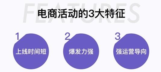 如何用产品思维做电商活动会场设计?来看京东的实战案例!