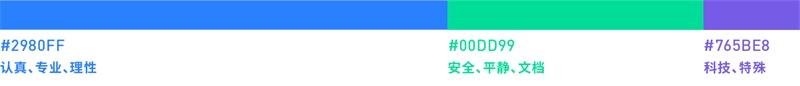 看似最简单的空白页,腾讯微云的高手是如何设计的?