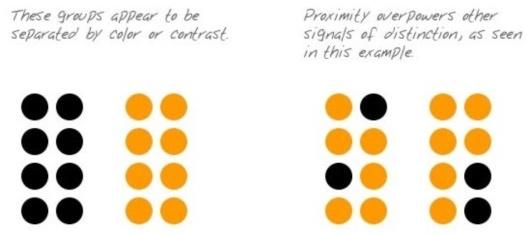 信息杂乱无章?教你构建合理的视觉层次!