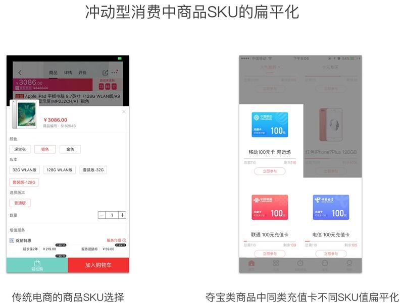 618 如何让用户买买买?来看腾讯设计师的总结!