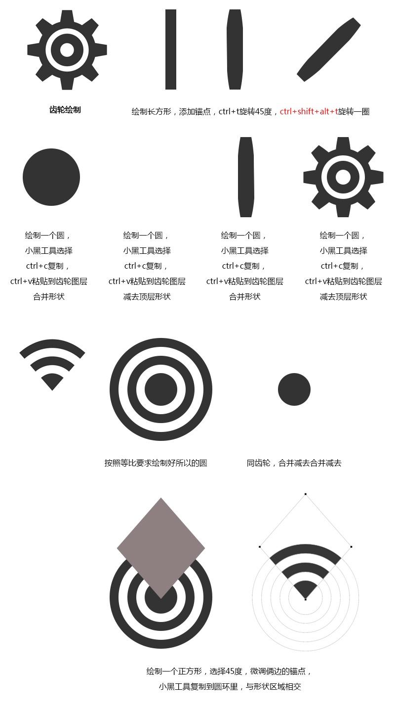 如何绘制功能性图标?来看资深设计师的全面总结!