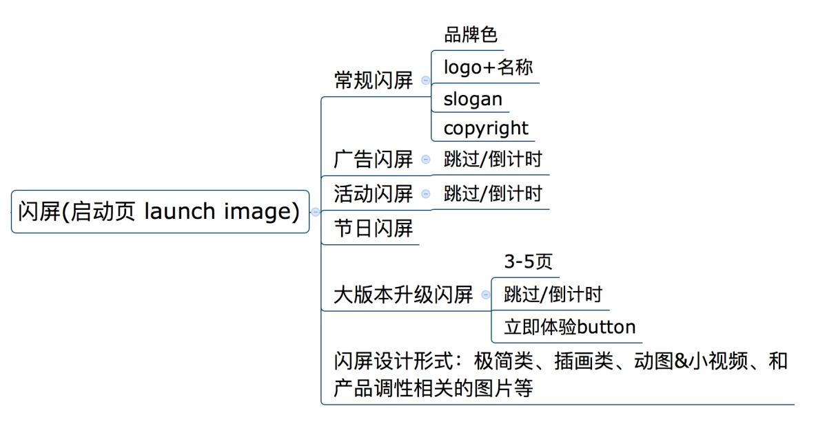 写给UI新手的APP结构指南:闪屏