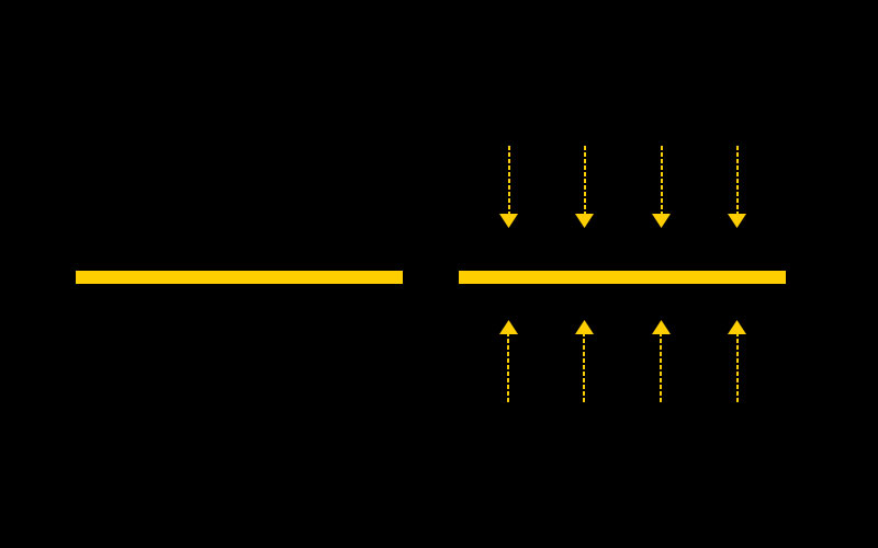 用一篇文章,帮你全面系统掌握线条在设计中的用法
